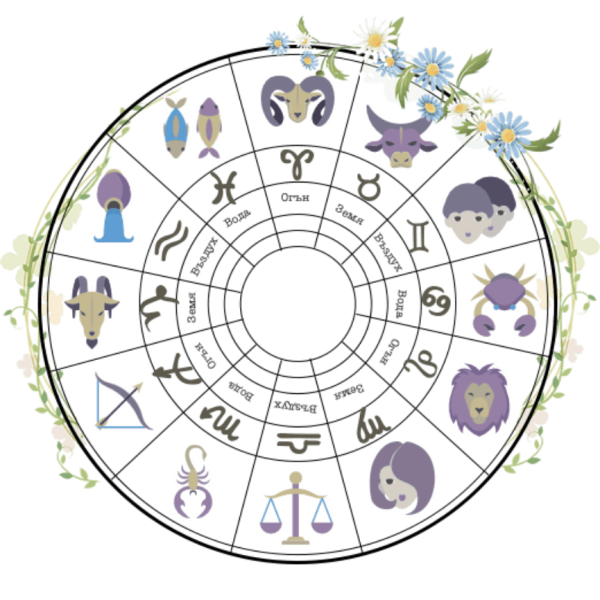 Избор на цветя и букети според зодиакалния знак на получателя.
